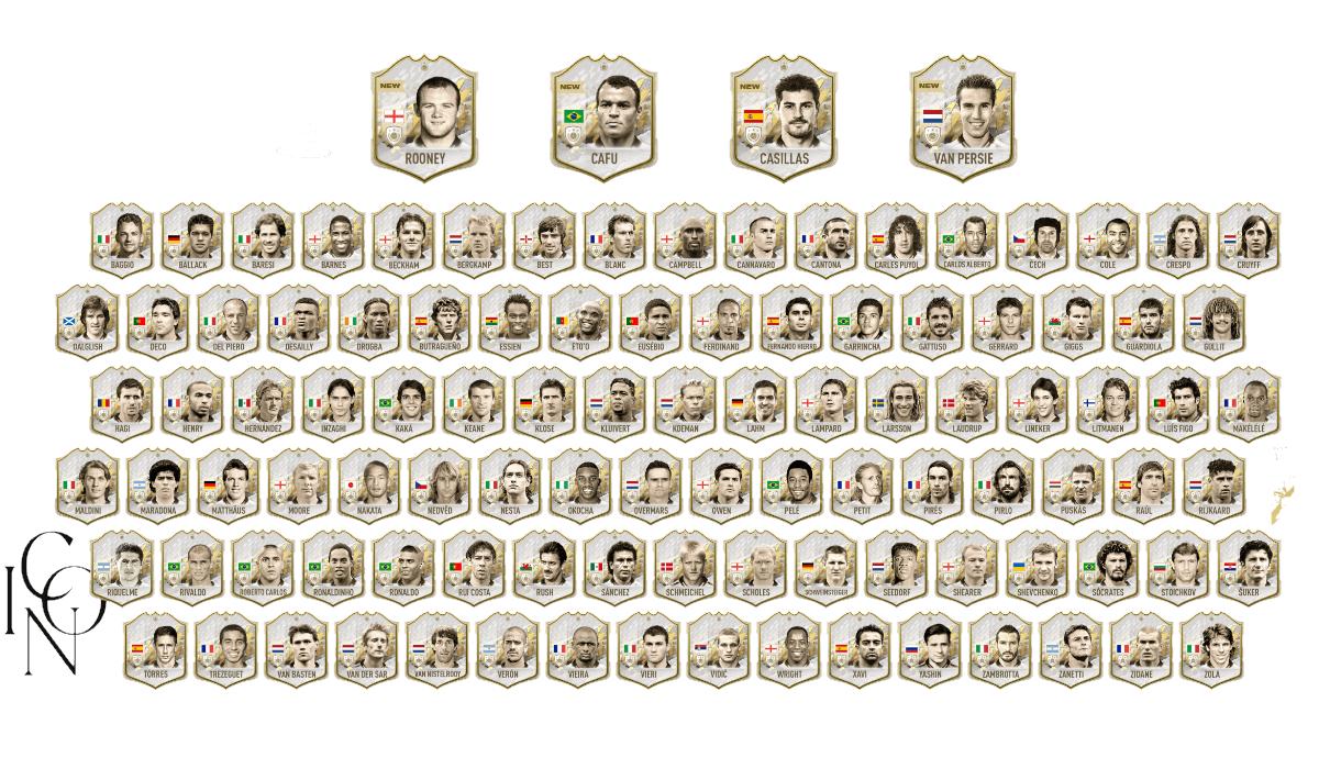 FIFA 22 icons full list
